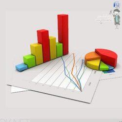 دانلود فایل ورد پروژه آمار و مدل سازی
