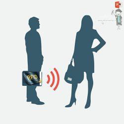دانلود فایل پاورپوینت برنامه شناسایی هویت توسط فرکانس رادیویی (RFID)